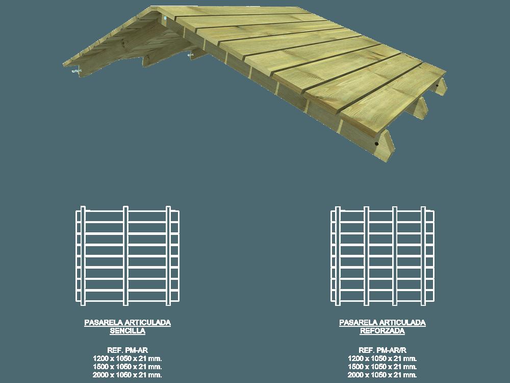 Pasarela de madera articulada
